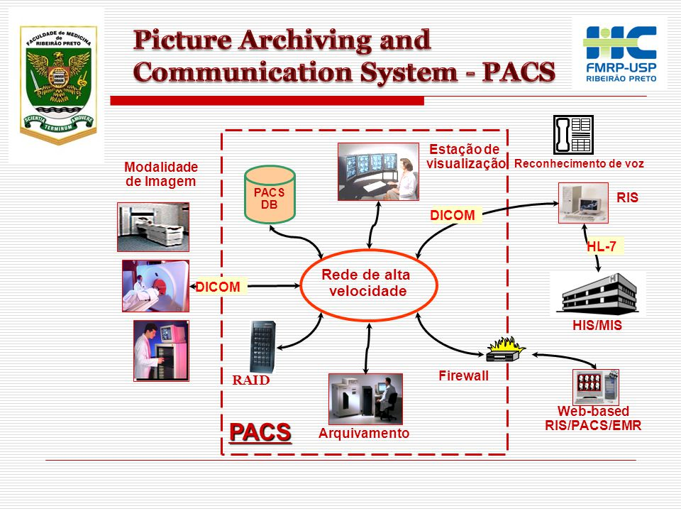 Web-based RIS/PACS/EMR