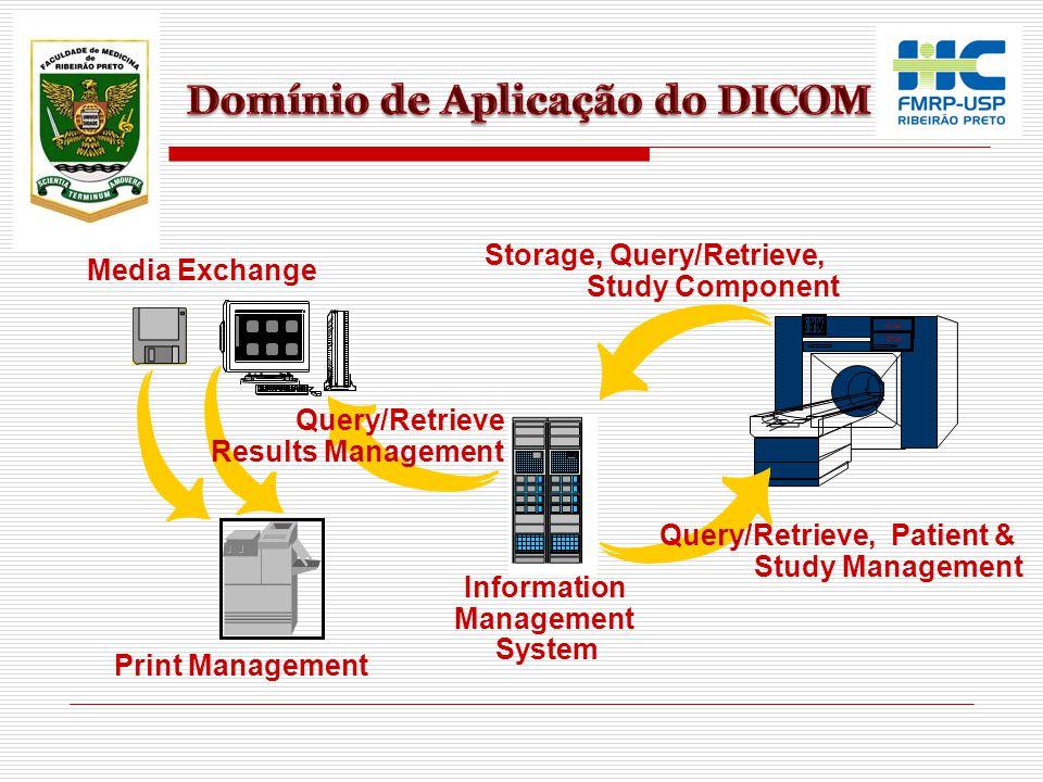 Domínio de Aplicação do DICOM