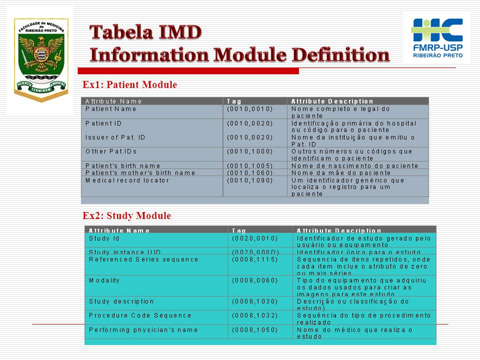 Information Module Definition