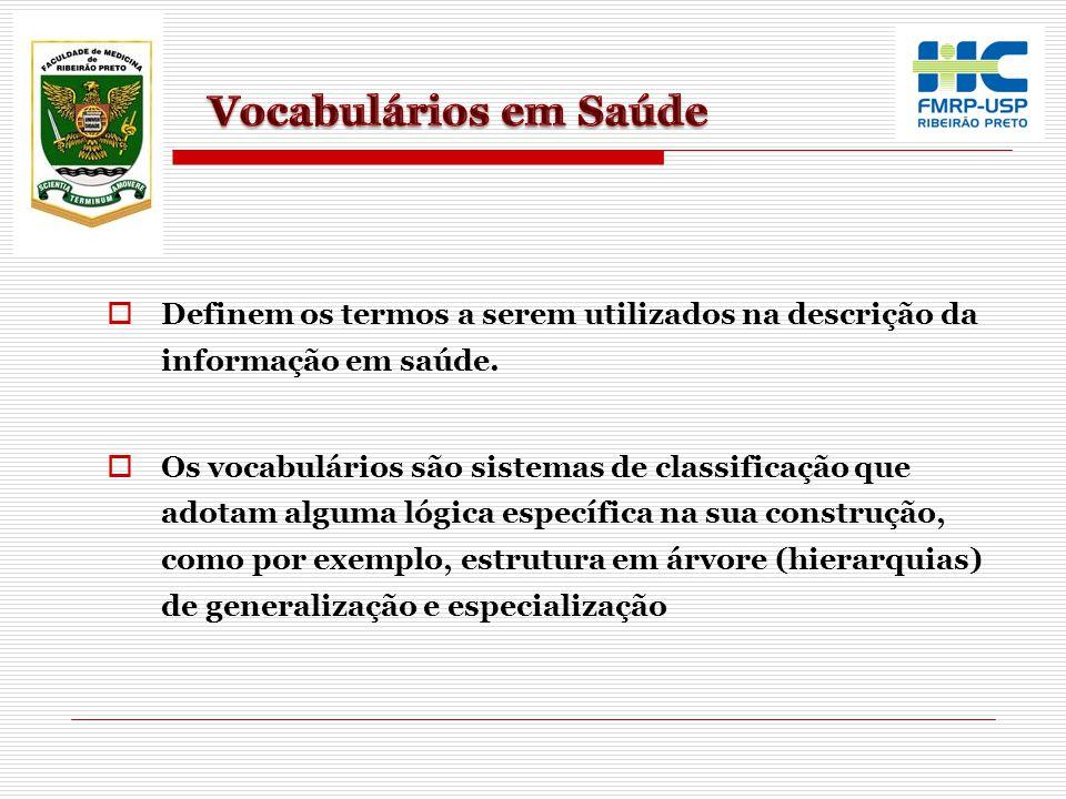 Vocabulários em Saúde Definem os termos a serem utilizados na descrição da informação em saúde.