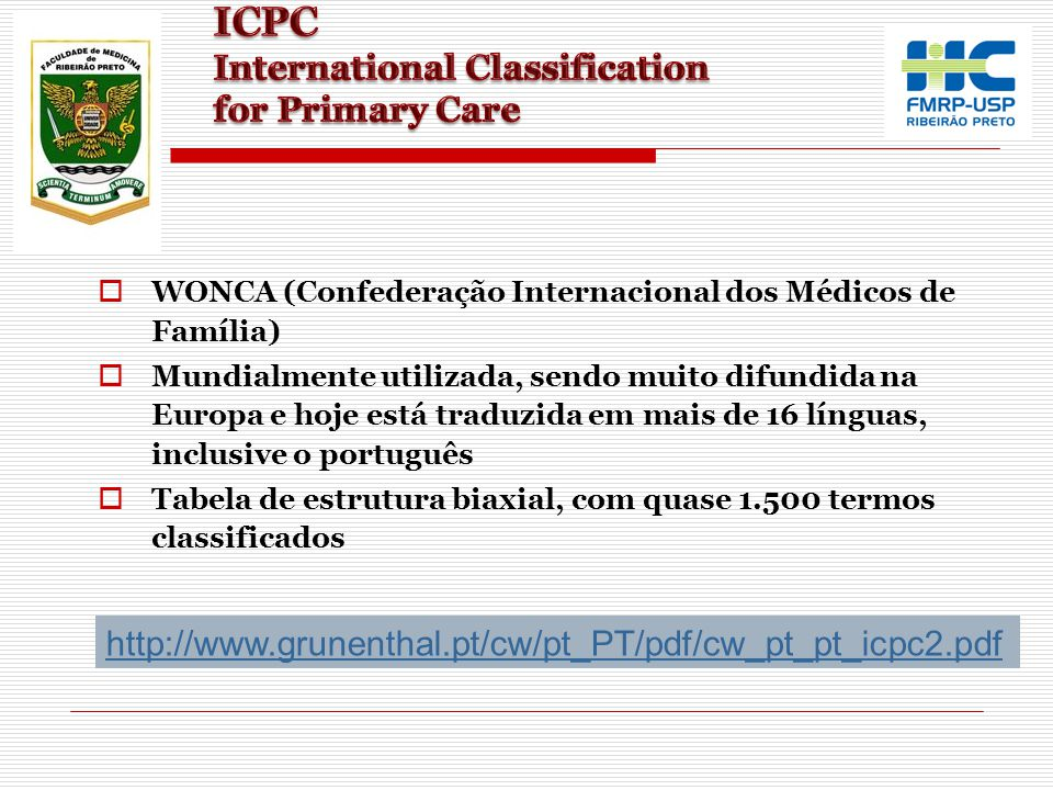 ICPC International Classification for Primary Care