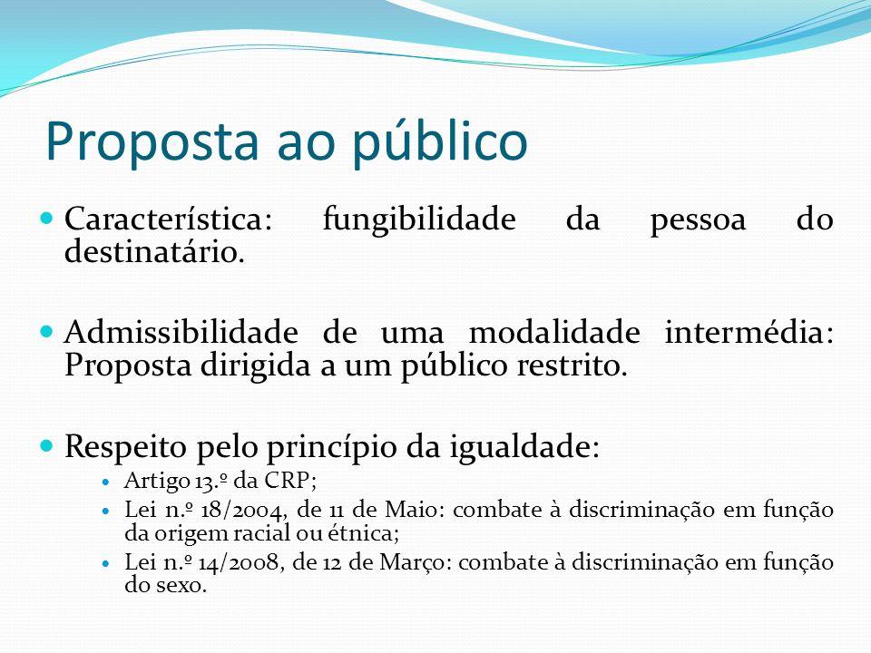 Proposta ao público Característica: fungibilidade da pessoa do destinatário.