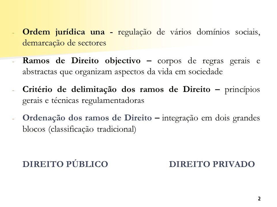 Ordem jurídica una - regulação de vários domínios sociais, demarcação de sectores