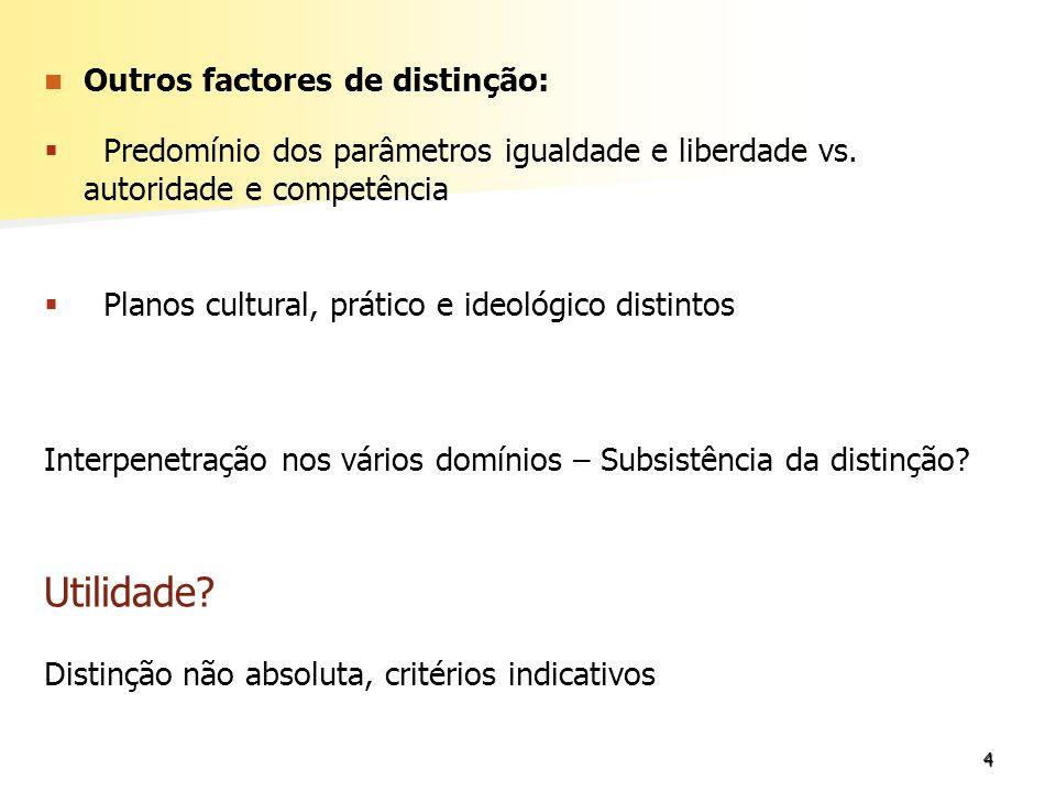 Utilidade Outros factores de distinção: