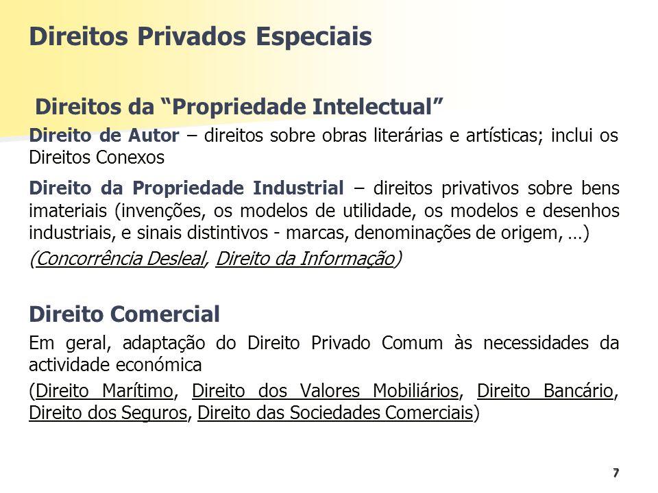 Direitos Privados Especiais