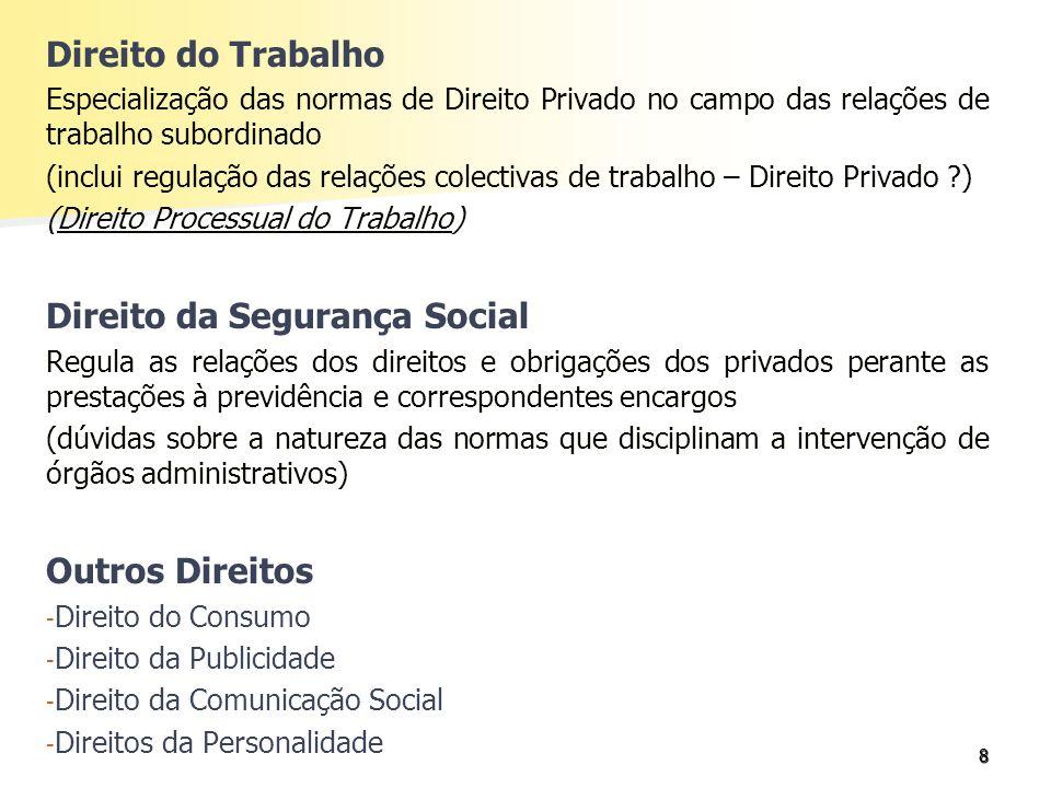 Direito da Segurança Social