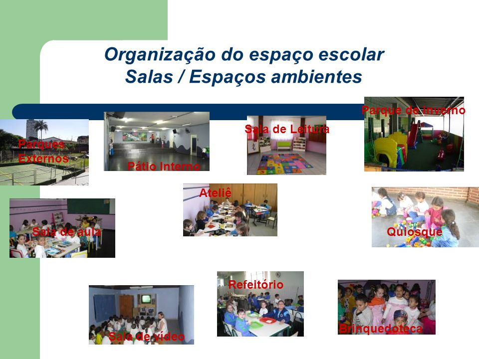 Organização do espaço escolar Salas / Espaços ambientes