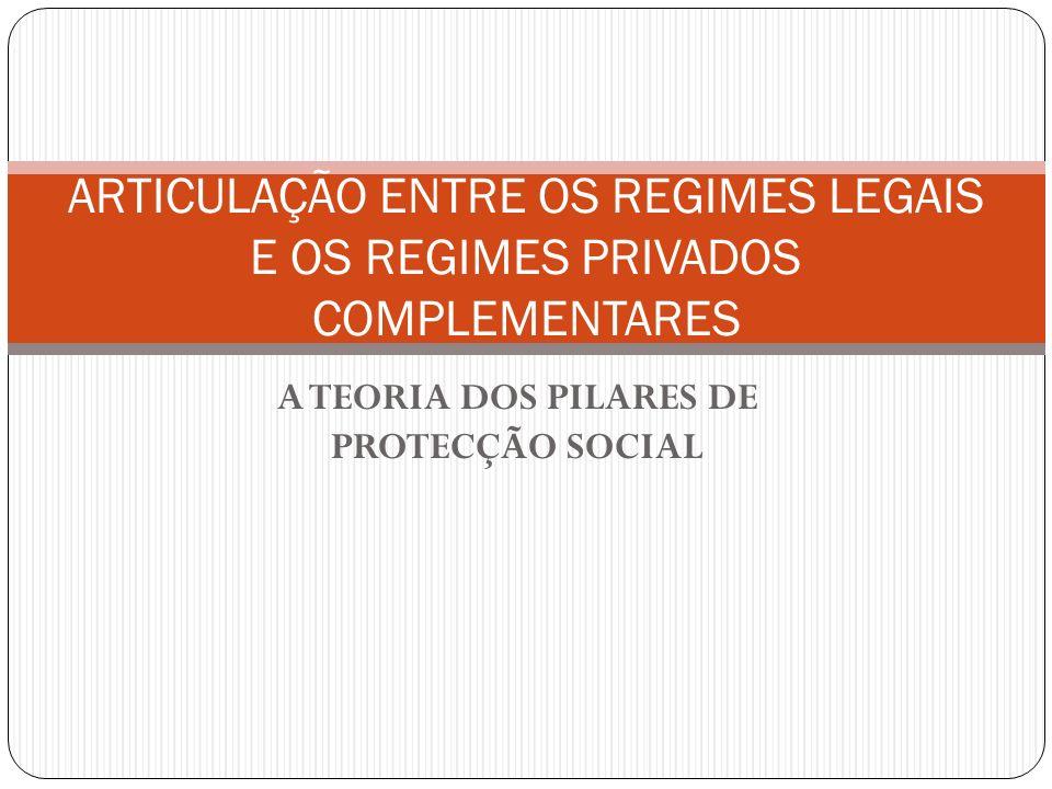 A TEORIA DOS PILARES DE PROTECÇÃO SOCIAL