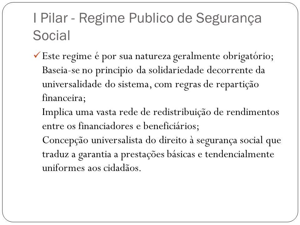 I Pilar - Regime Publico de Segurança Social