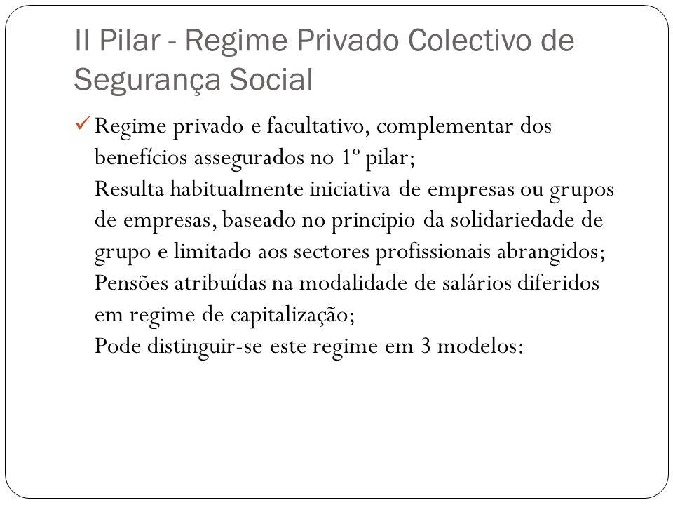 II Pilar - Regime Privado Colectivo de Segurança Social