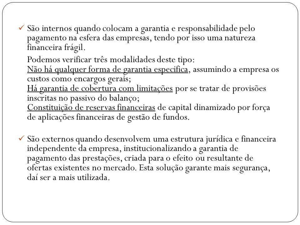 São internos quando colocam a garantia e responsabilidade pelo pagamento na esfera das empresas, tendo por isso uma natureza financeira frágil.