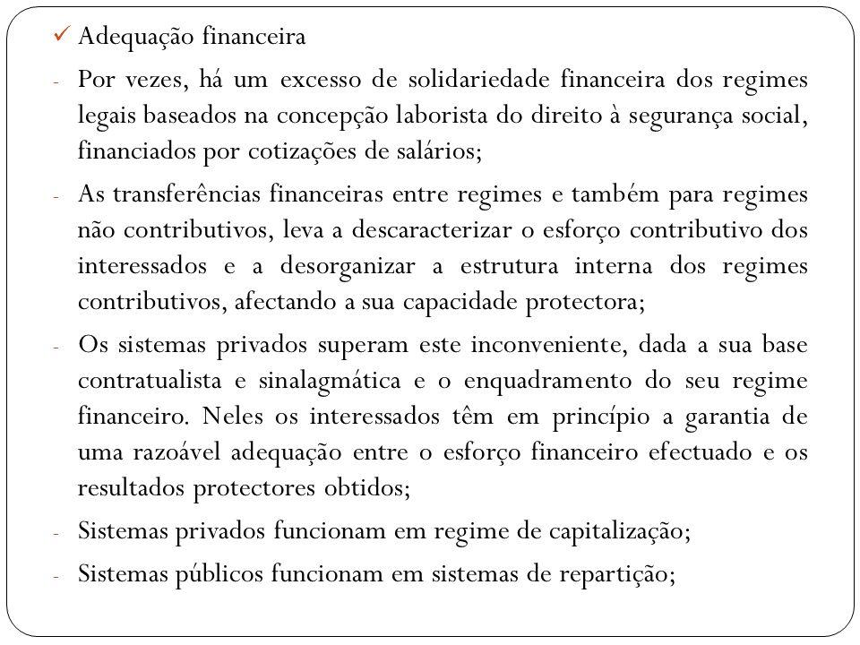Adequação financeira