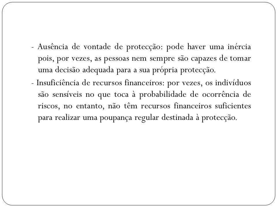 - Ausência de vontade de protecção: pode haver uma inércia pois, por vezes, as pessoas nem sempre são capazes de tomar uma decisão adequada para a sua própria protecção.
