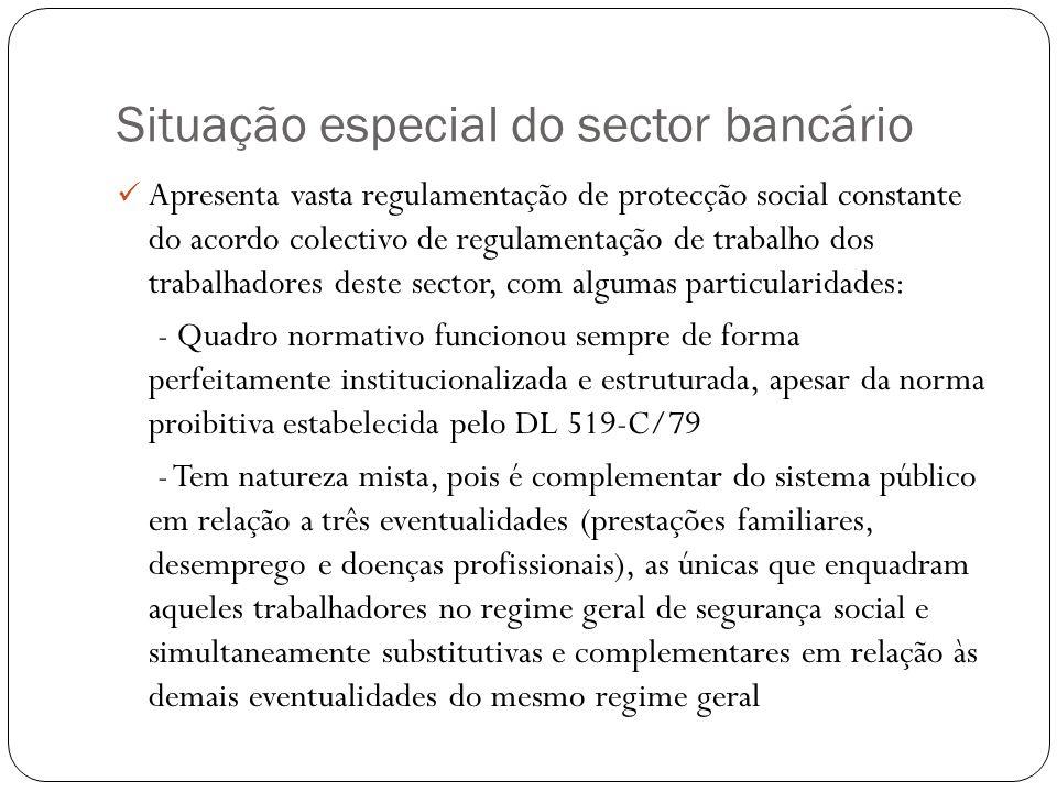 Situação especial do sector bancário