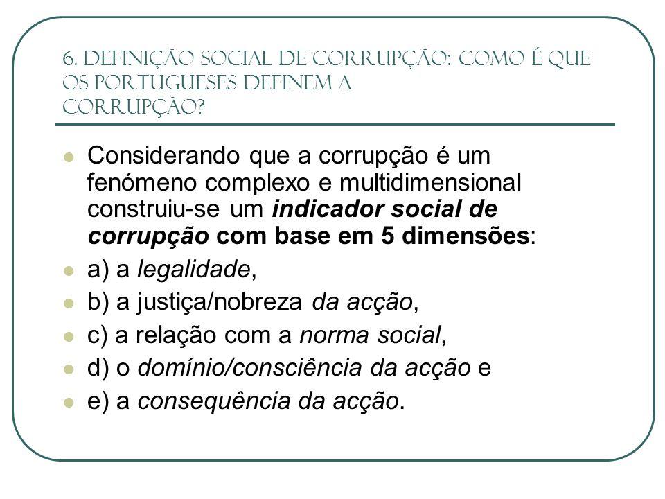b) a justiça/nobreza da acção, c) a relação com a norma social,