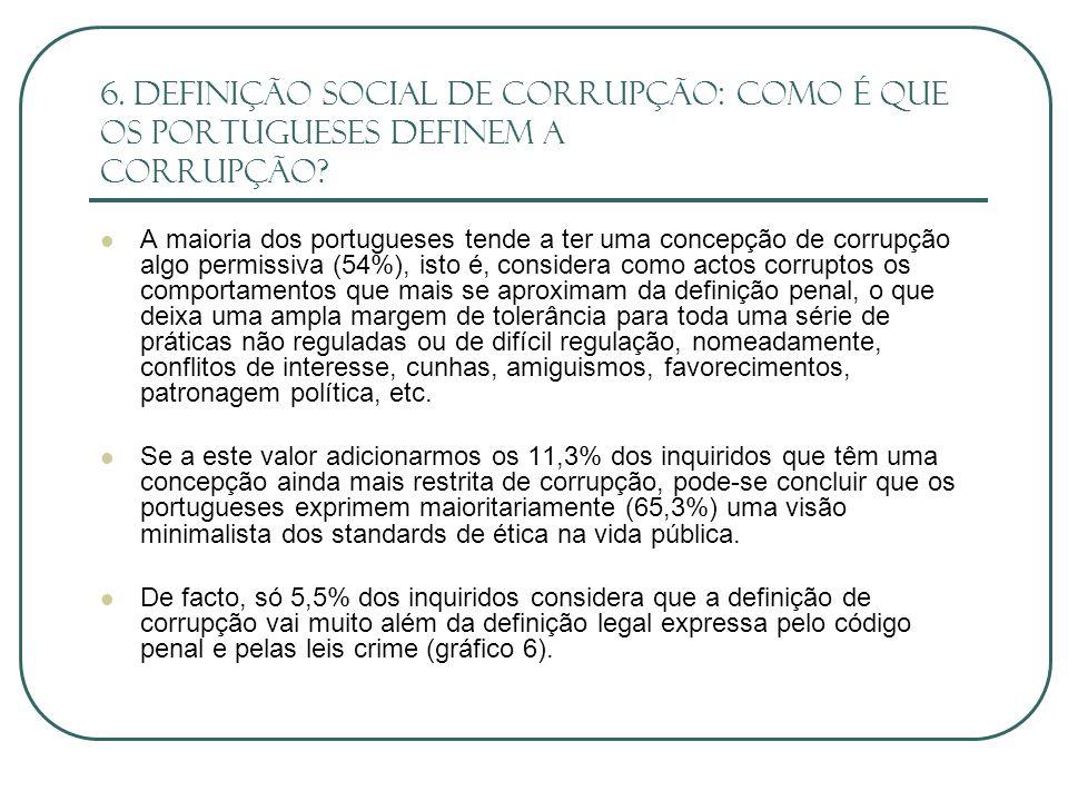 6. Definição social de corrupção: como é que os portugueses definem a corrupção