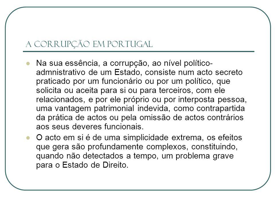 A corrupção em Portugal