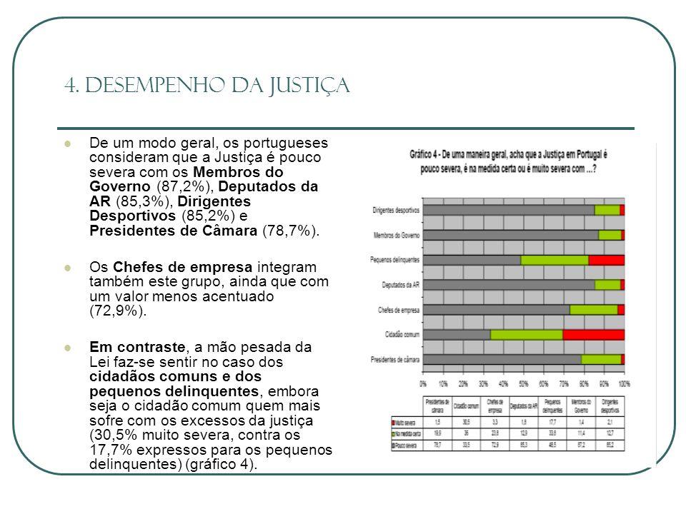 4. Desempenho da Justiça