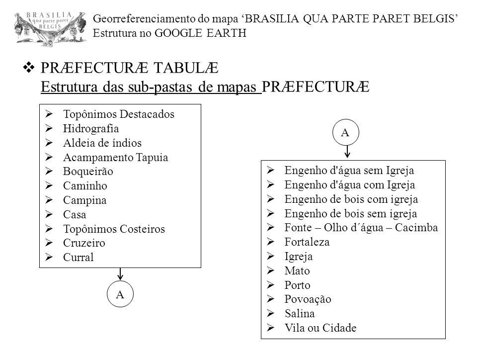 PRÆFECTURÆ TABULÆ Estrutura das sub-pastas de mapas PRÆFECTURÆ