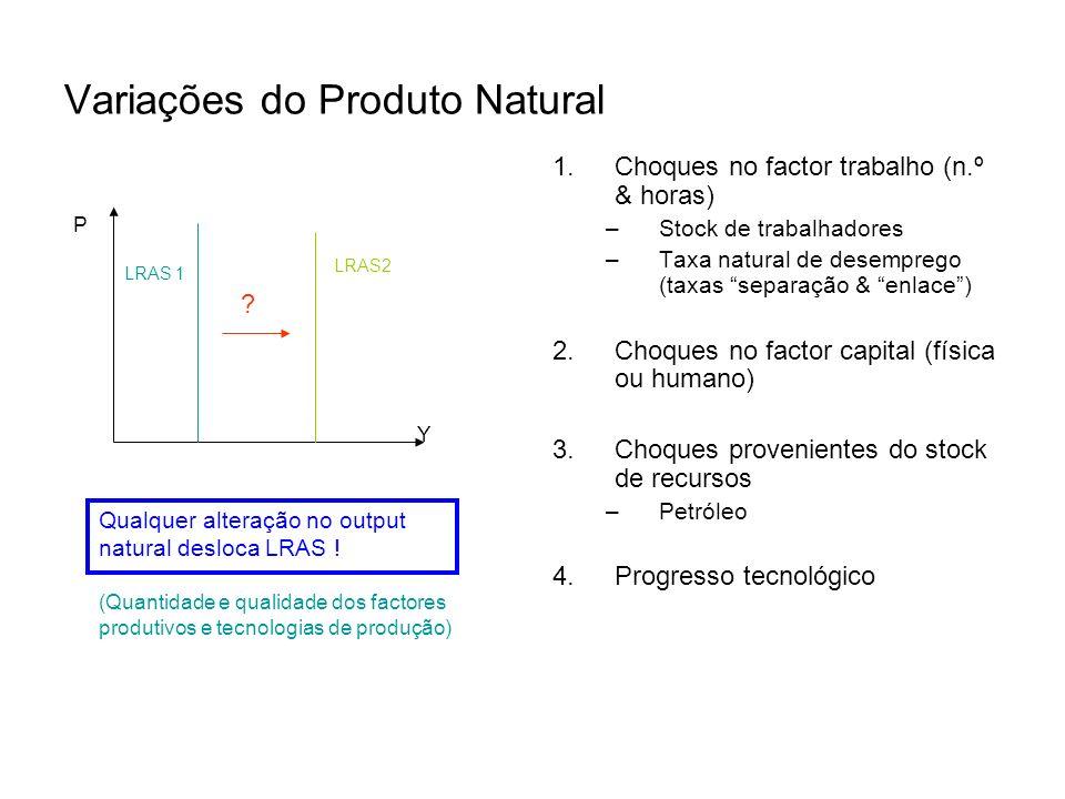 Variações do Produto Natural