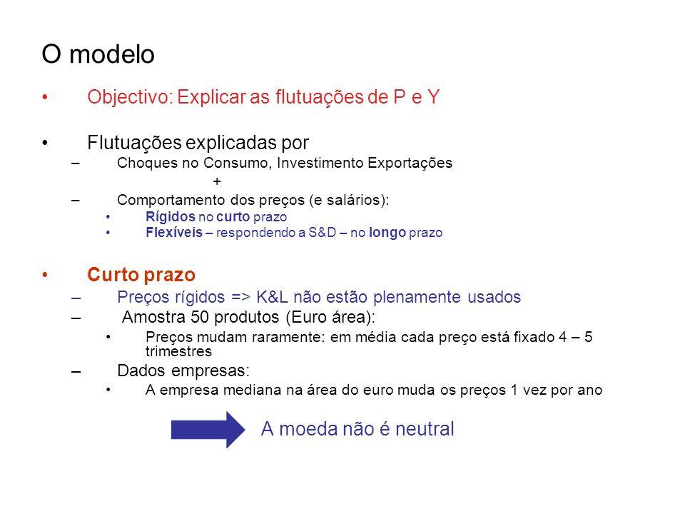 O modelo Objectivo: Explicar as flutuações de P e Y