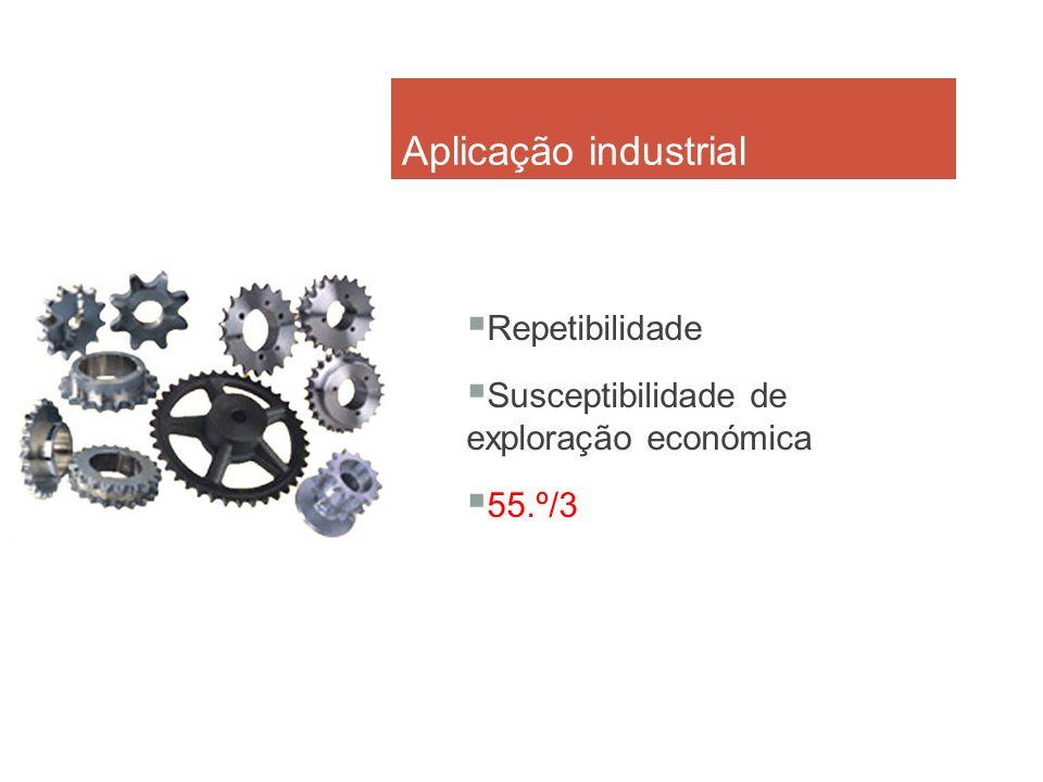 Aplicação industrial Repetibilidade