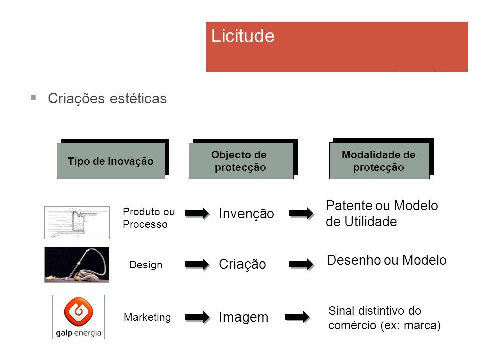 Licitude Criações estéticas Patente ou Modelo de Utilidade Invenção