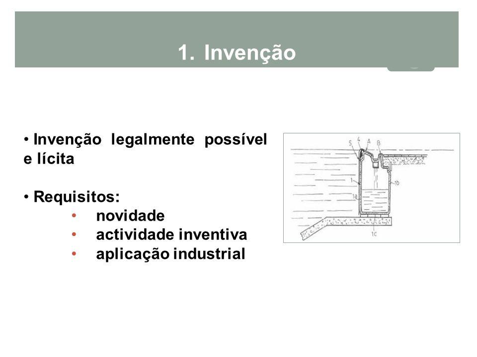 Invenção Invenção legalmente possível e lícita Requisitos: novidade