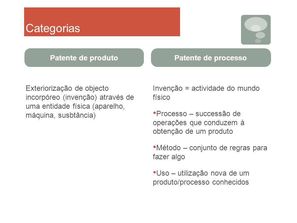 Categorias Patente de produto Patente de processo