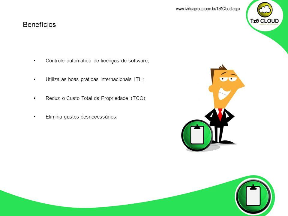 Benefícios Controle automático de licenças de software;