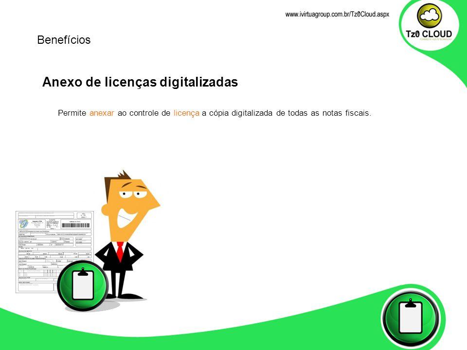 Anexo de licenças digitalizadas