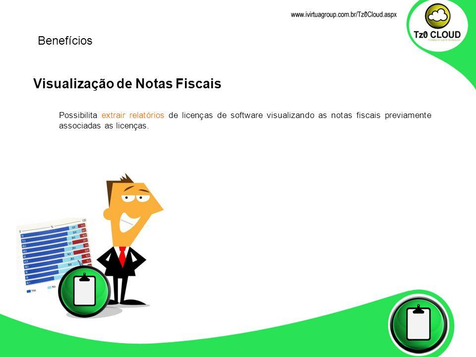 Visualização de Notas Fiscais