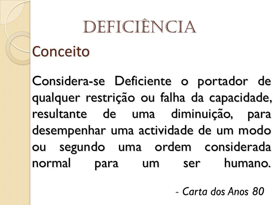 Deficiência Conceito.