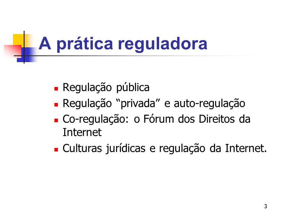 A prática reguladora Regulação pública