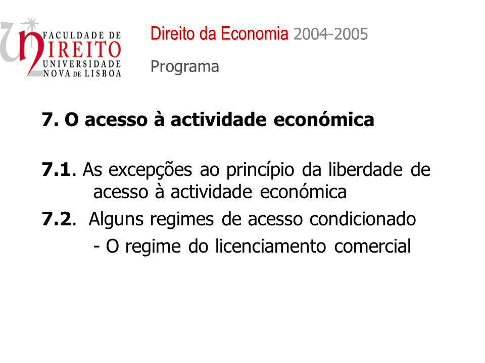 Direito da Economia 2004-2005 Programa