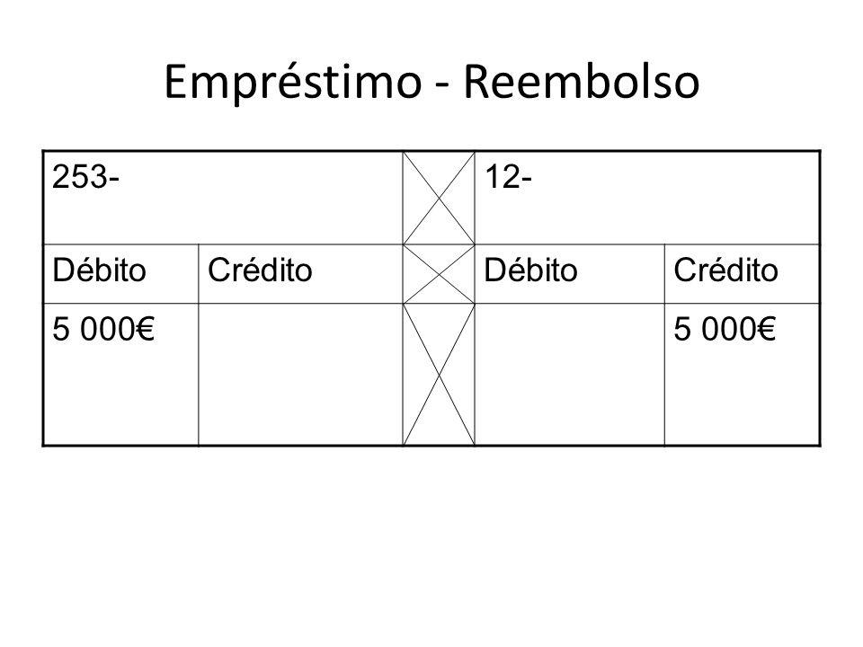 Empréstimo - Reembolso