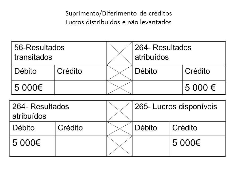 5 000€ 5 000 € 5 000€ 56-Resultados transitados