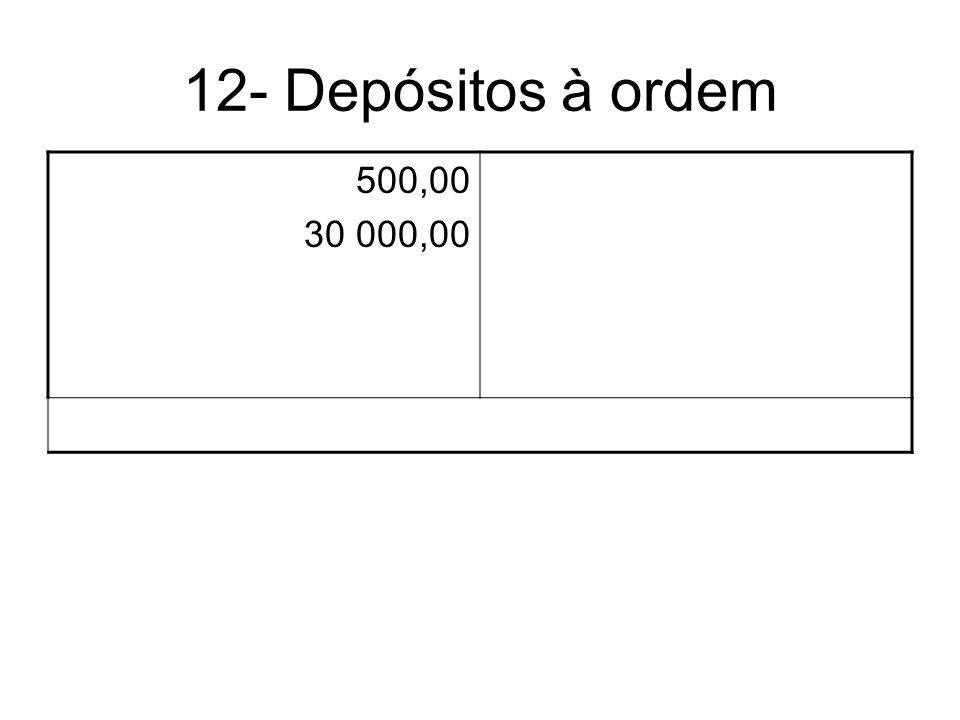 12- Depósitos à ordem 500,00 30 000,00