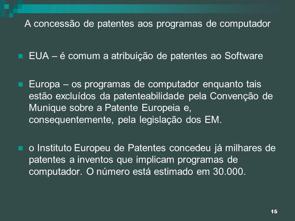 A concessão de patentes aos programas de computador