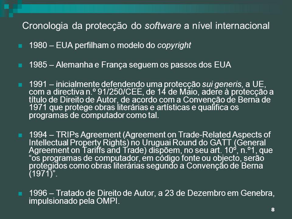 Cronologia da protecção do software a nível internacional