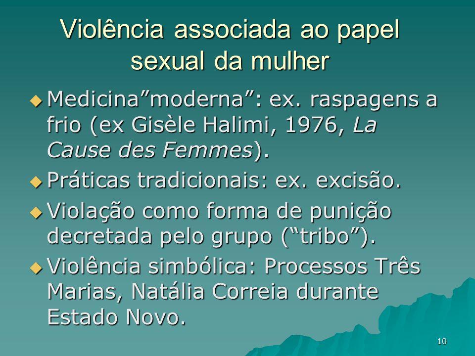 Violência associada ao papel sexual da mulher