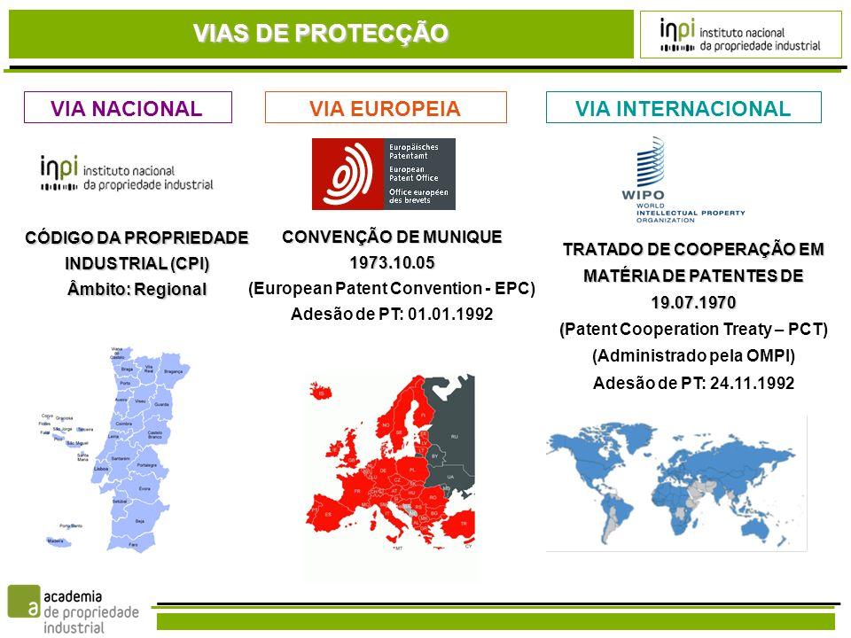 VIAS DE PROTECÇÃO VIA NACIONAL VIA EUROPEIA VIA INTERNACIONAL
