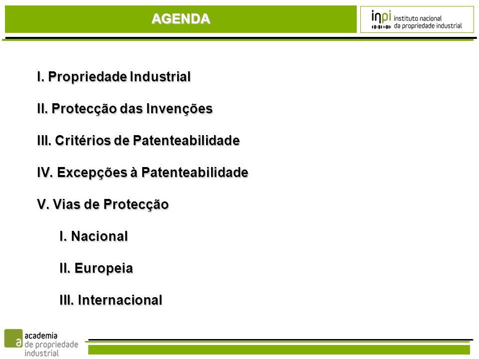 AGENDA Propriedade Industrial. Protecção das Invenções. Critérios de Patenteabilidade. Excepções à Patenteabilidade.