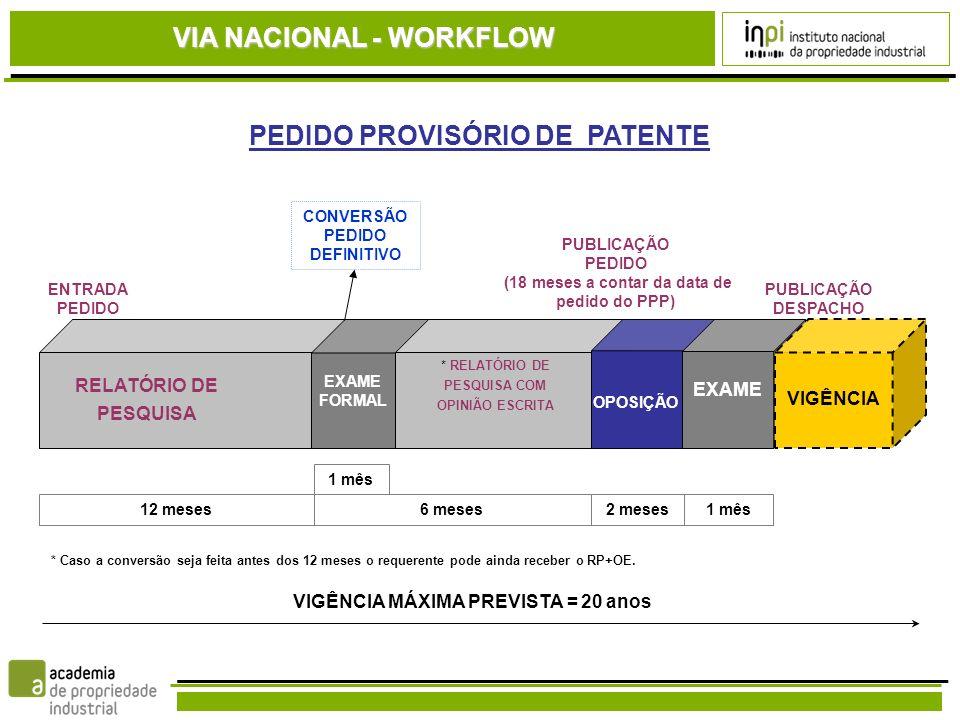 VIA NACIONAL - WORKFLOW PEDIDO PROVISÓRIO DE PATENTE