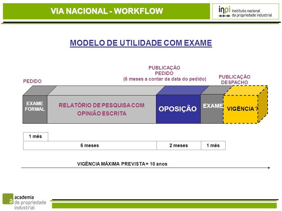 VIA NACIONAL - WORKFLOW MODELO DE UTILIDADE COM EXAME