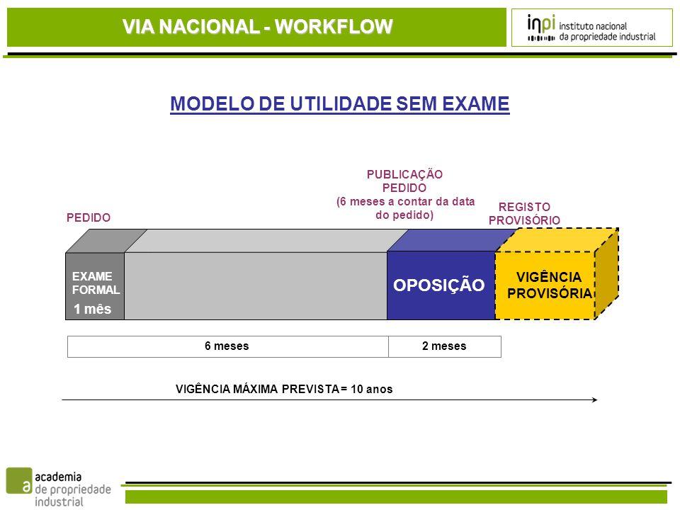 VIA NACIONAL - WORKFLOW MODELO DE UTILIDADE SEM EXAME