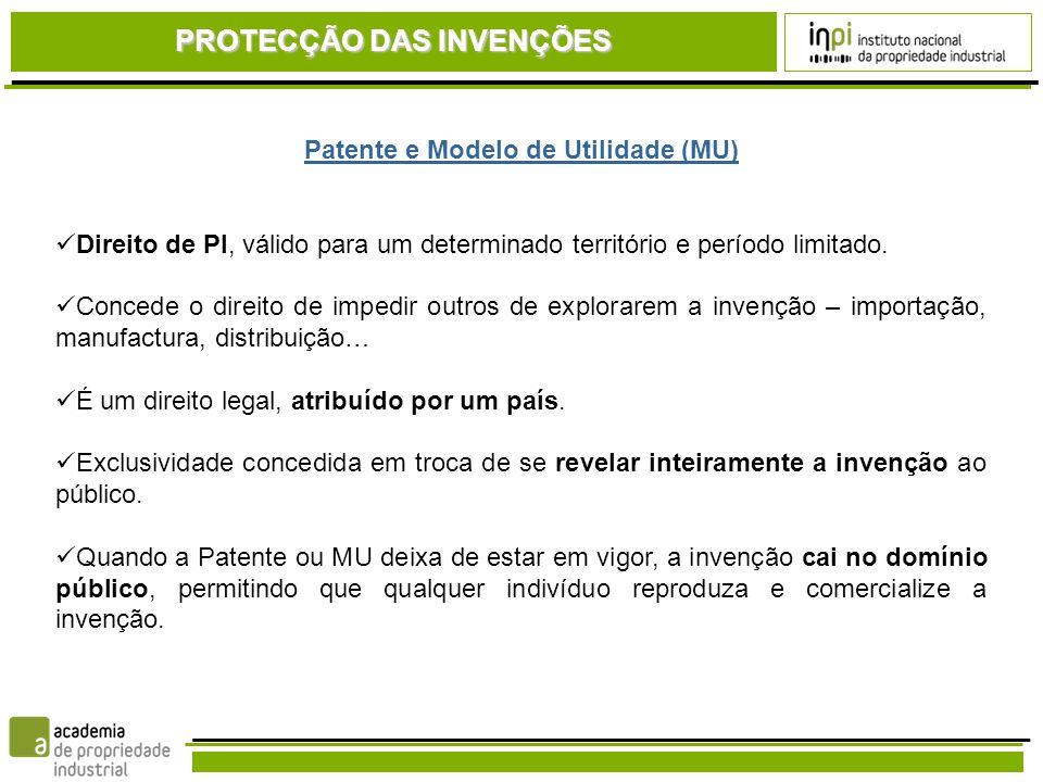 PROTECÇÃO DAS INVENÇÕES Patente e Modelo de Utilidade (MU)