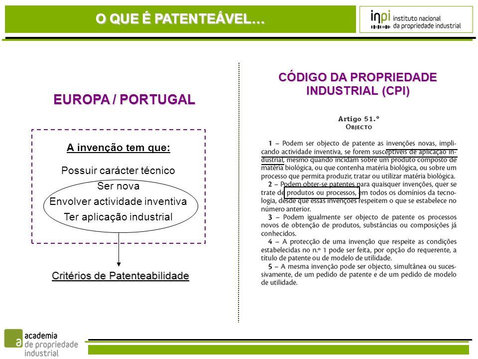 CÓDIGO DA PROPRIEDADE INDUSTRIAL (CPI)