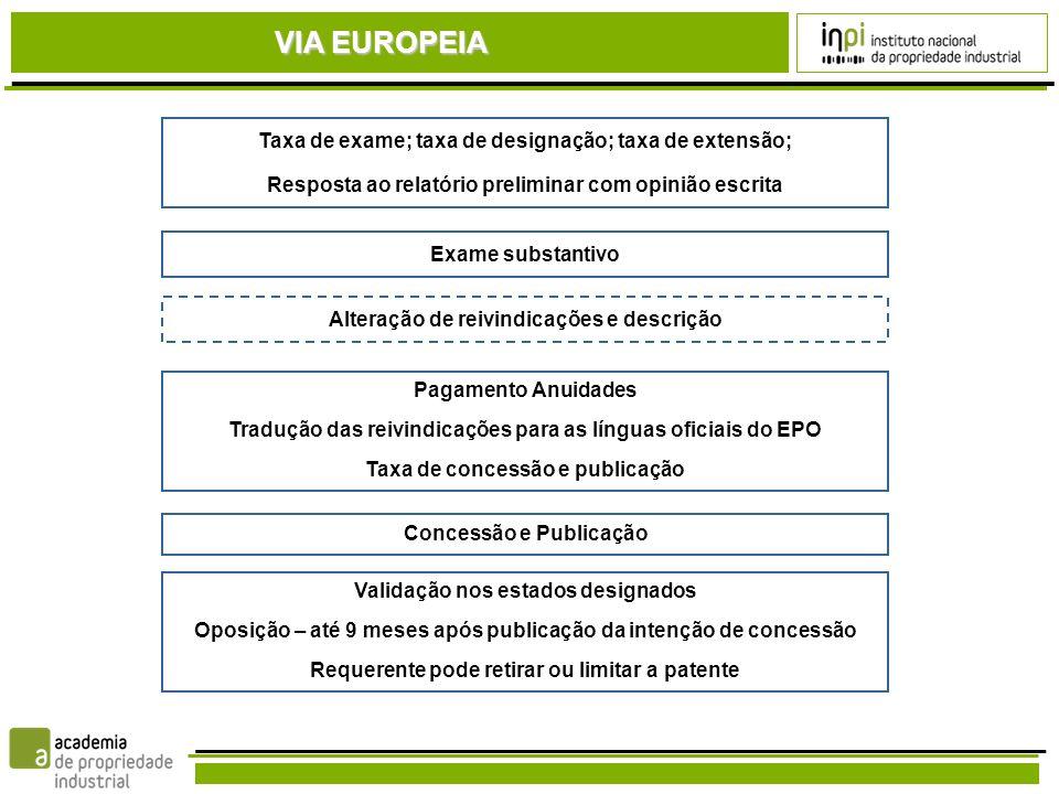 VIA EUROPEIA Taxa de exame; taxa de designação; taxa de extensão;