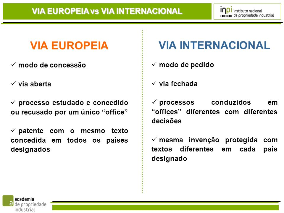 VIA EUROPEIA vs VIA INTERNACIONAL